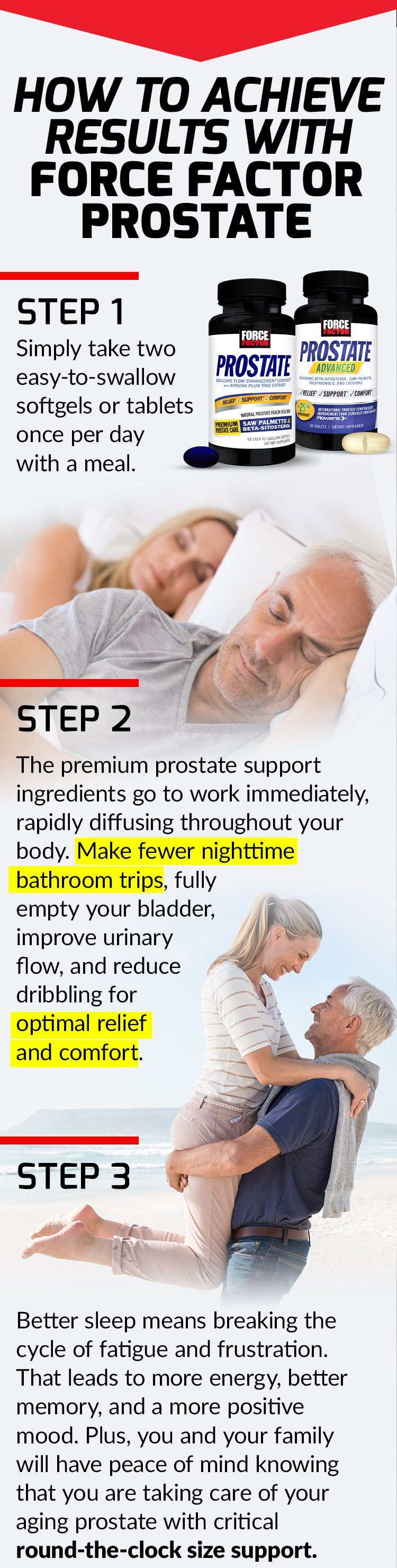 HOW TO ACHIEVE RESULTS WITH FORCE FACTOR PROSTATE. STEP 1. Simply take two easy-to-swallow softgels or tablets once per day with a meal. STEP 2. The premium prostate support ingredients go to work immediately, rapidly diffusing throughout your body. Make fewer nighttime bathroom trips, fully empty your bladder, improve urinary flow, and reduce dribbling for optimal relief and comfort. STEP 3. Better sleep means breaking the cycle of fatigue and frustration. That leads to more energy, better memory, and a more positive mood. Plus, you and your family will have peace of mind knowing that you are taking care of your aging prostate with critical round-the-clock size support.