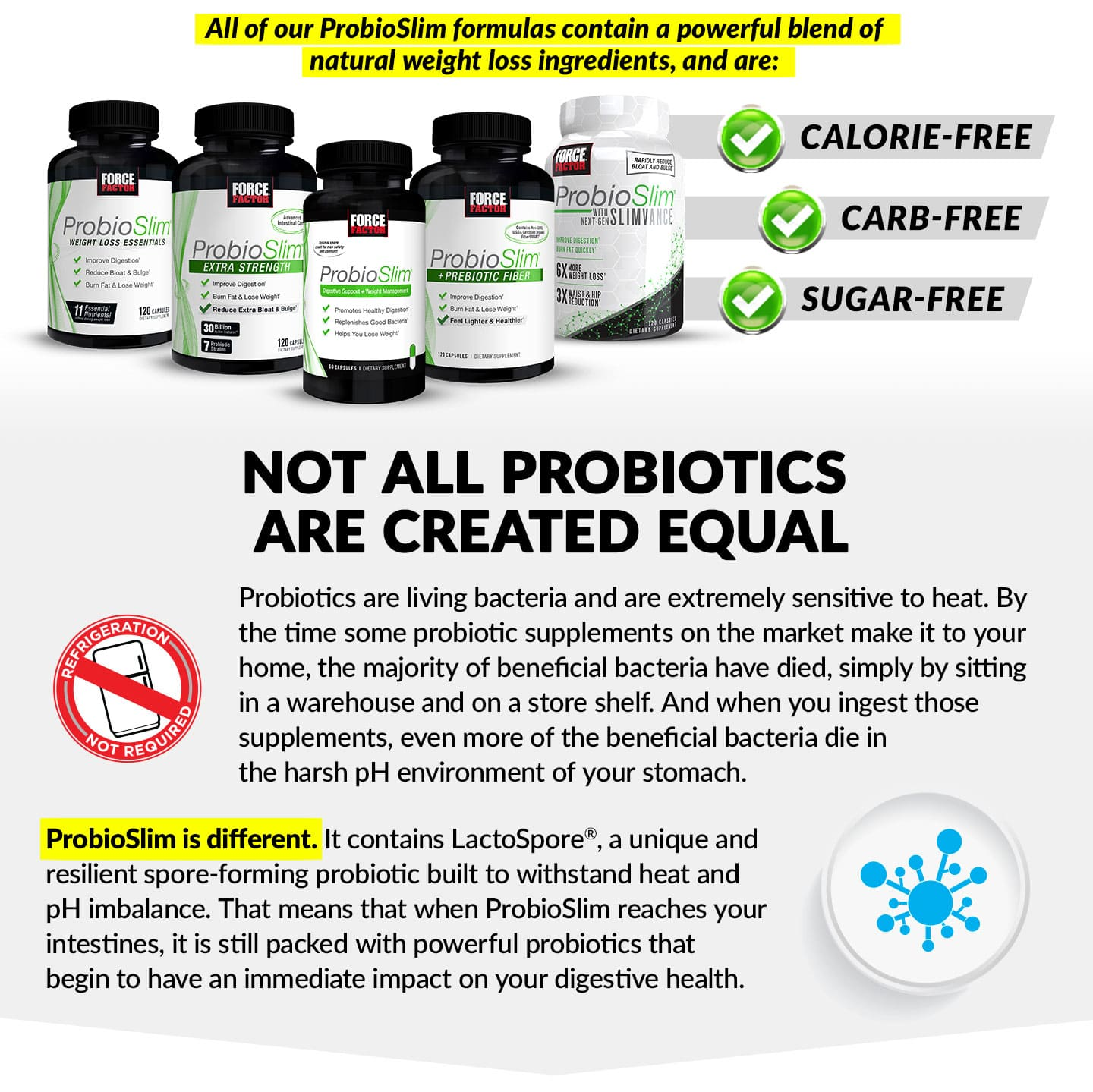 All of our ProbioSlim formulas contain a powerful blend of natural weight loss ingredients, and are: CALORIE-FERE, CARB-FREE, SUGAR-FREE. NOT ALL PROBIOTICS ARE CREATED EQUAL. Probiotics are living bacteria and are extremely sensitive to heat. By the time most probiotic supplements on the market make it to your home, the majority of beneficial bacteria have died, simply by sitting in a warehouse and on a store shelf. And when you ingest those supplements, even more of the beneficial bacteria die in the harsh pH environment of your stomach. ProbioSlim is different. These formulas all contain LactoSpore®, a unique and resilient spore-forming probiotic built to withstand heat and pH imbalance. That means that when ProbioSlim reaches your intestines, it is still packed with powerful probiotics that begin to have an immediate impact on your digestive health.