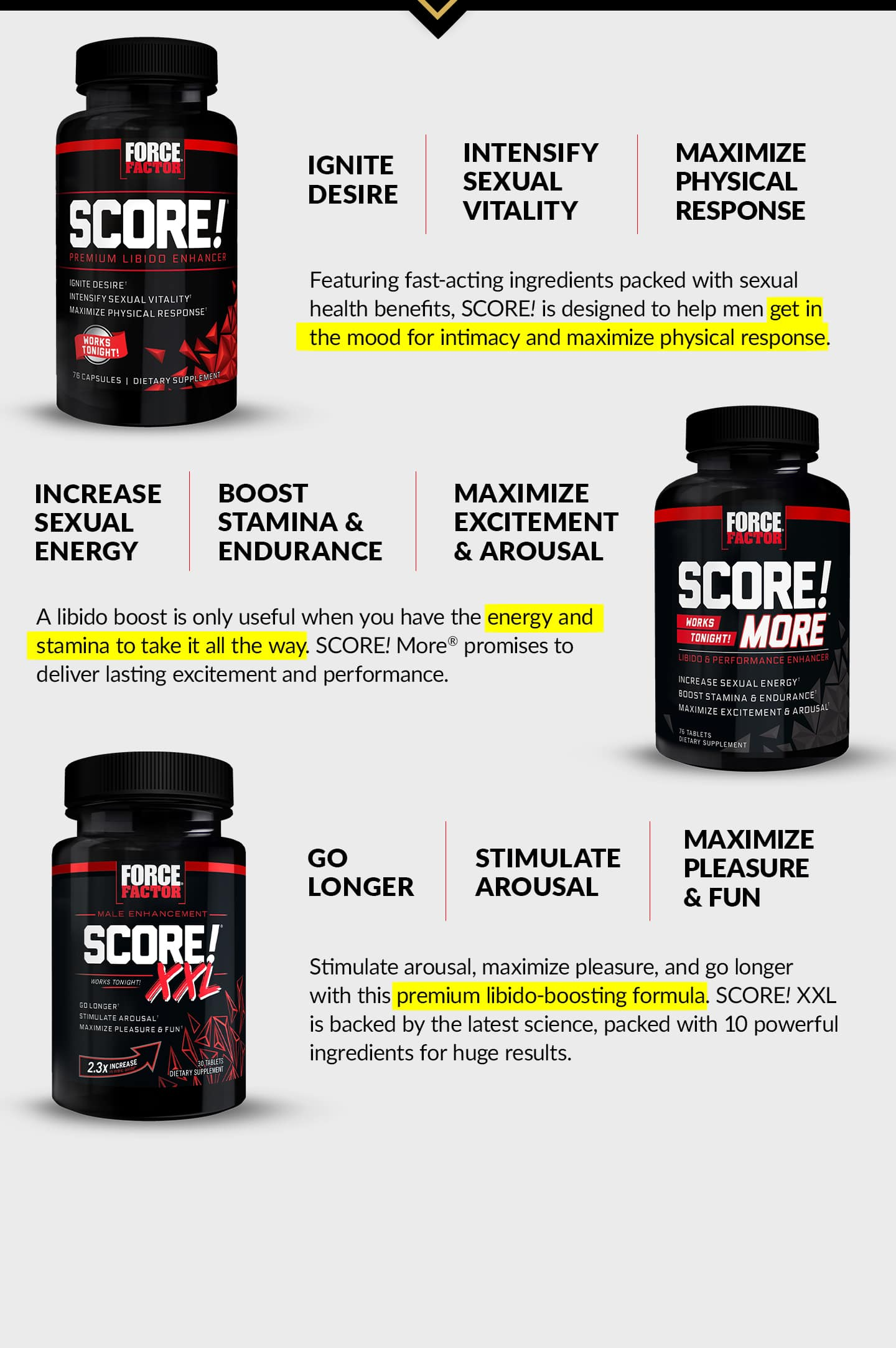 Featuring fast-acting ingredients packed with sexual health benefits, SCORE! is designed to help men get in the mood for intimacy and maximize physical response. IGNITE DESIRE. INTENSIFY SEXUAL VITALITY. MAXIMIZE PHYSICAL RESPONSE.A libido boost is only useful when you have the energy and stamina to take it all the way. SCORE! More promises to deliver lasting excitement and performance. INCREASE SEXUAL ENERGY, BOOST STAMINA & ENDURANCE, MAXIMIZE EXCITEMENT & AROUSAL. Stimulate arousal, maximize pleasure, and go longer with this premium libido-boosting formula. SCORE! XXL is backed by the latest science, packed with 10 powerful ingredients for huge results. GO LONGER. STIMULATE AROUSAL. MAXIMIZE PLEASURE AND FUN.