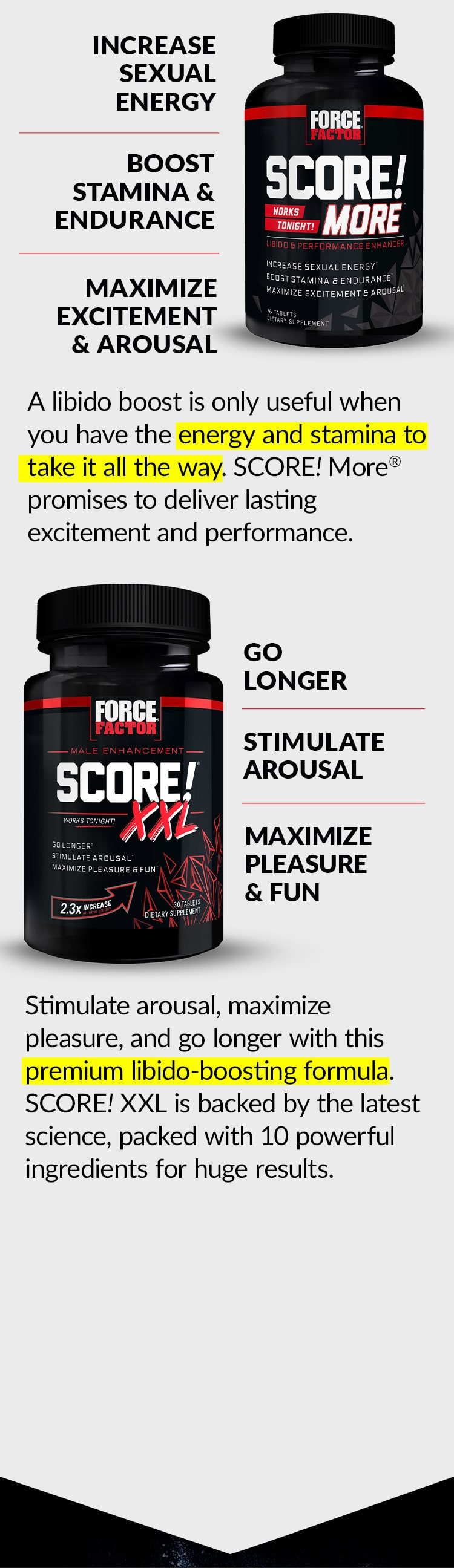 A libido boost is only useful when you have the energy and stamina to take it all the way. SCORE! More promises to deliver lasting excitement and performance. INCREASE SEXUAL ENERGY, BOOST STAMINA & ENDURANCE, MAXIMIZE EXCITEMENT & AROUSAL. Stimulate arousal, maximize pleasure, and go longer with this premium libido-boosting formula. SCORE! XXL is backed by the latest science, packed with 10 powerful ingredients for huge results. GO LONGER, STIMULATE AROUSAL, MAXIMIZE PLEASURE AND FUN.