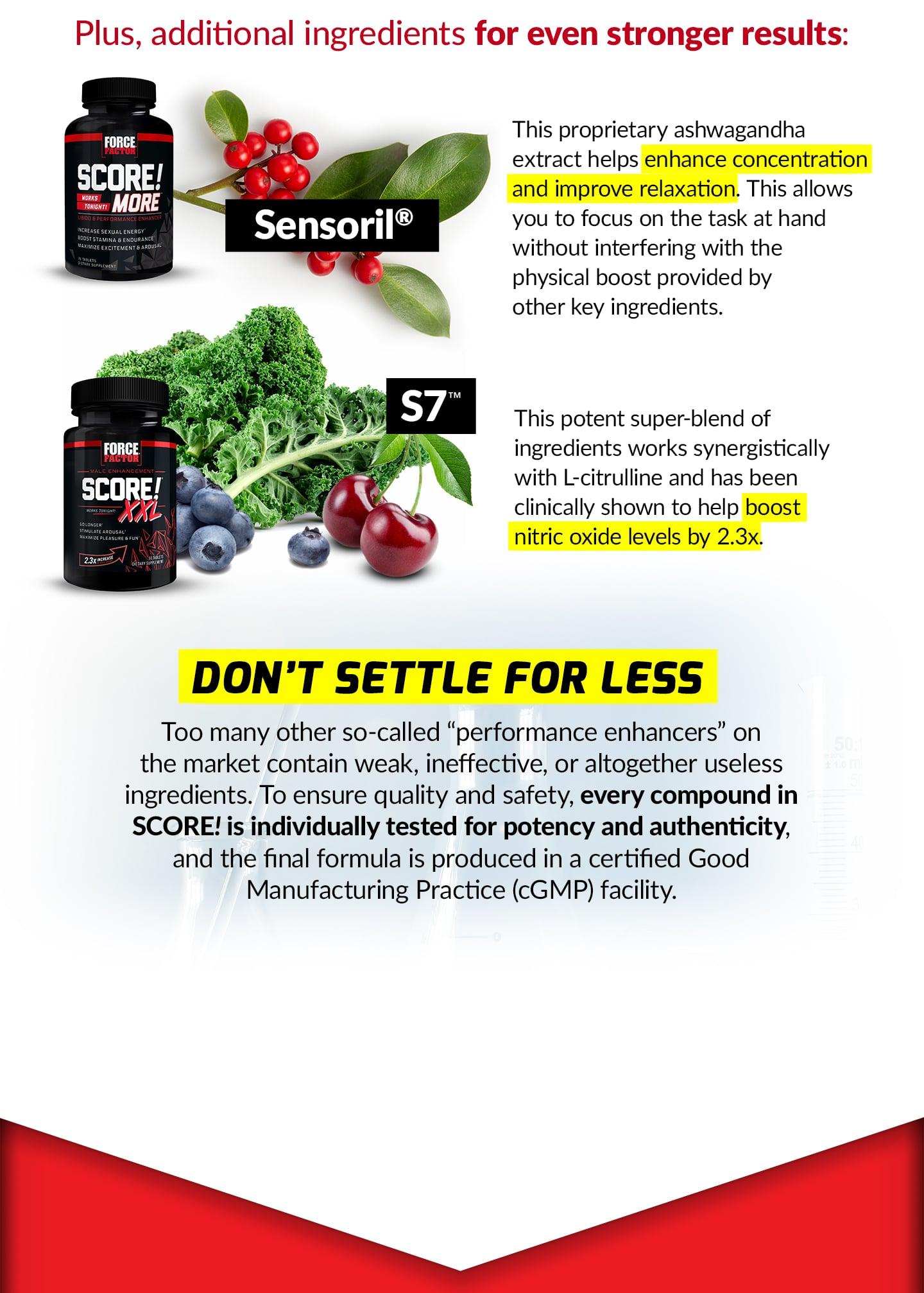 "Plus, additional ingredients for even stronger results: Sensoril® - This proprietary ashwagandha extract helps enhance concentration and improve relaxation. This allows you to focus on the task at hand without interfering with the physical boost provided by other key ingredients. S7™ - This potent super-blend of ingredients works synergistically with L-citrulline and has been clinically shown to help boost nitric oxide levels by 2.3x. DON'T SETTLE FOR LESS. Too many other so-called ""performance enhancers"" on the market contain weak, ineffective, or altogether useless ingredients. To ensure quality and safety, every compound in SCORE! is individually tested for potency and authenticity, and the final formula is produced in a certified Good Manufacturing Practice (cGMP) facility."