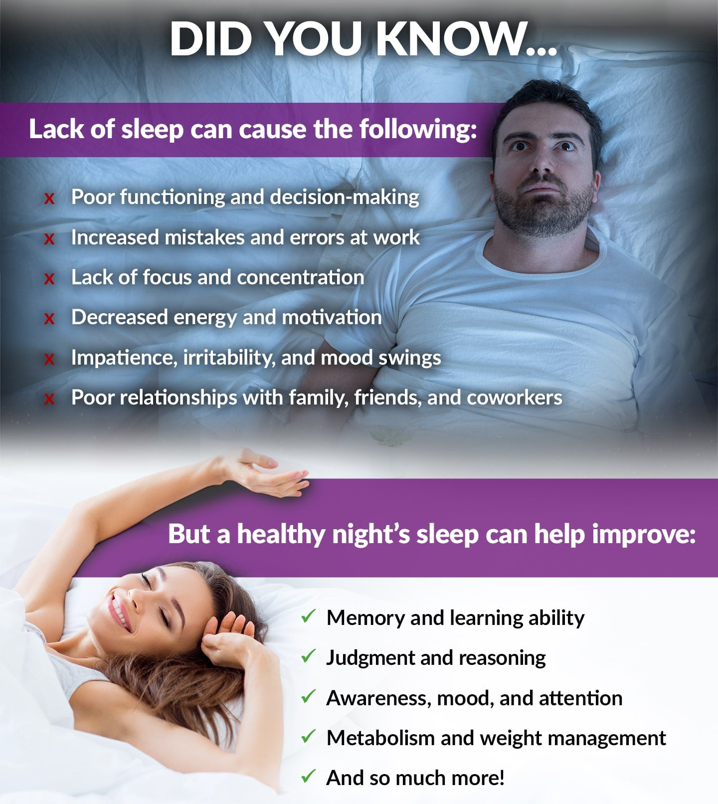 DID YOU KNOW... Lack of sleep can cause the following: Poor functioning and decision-making, Increased mistakes and errors at work, Lack of focus and concentration, Decreased energy and motivation, Impatience, irritability, and mood swings, Poor relationships with family, friends, and coworkers. But a healthy night's sleep can help improve: Memory and learning ability, Judgment and reasoning, Awareness, mood, and attention, Metabolism and weight management, And so much more!