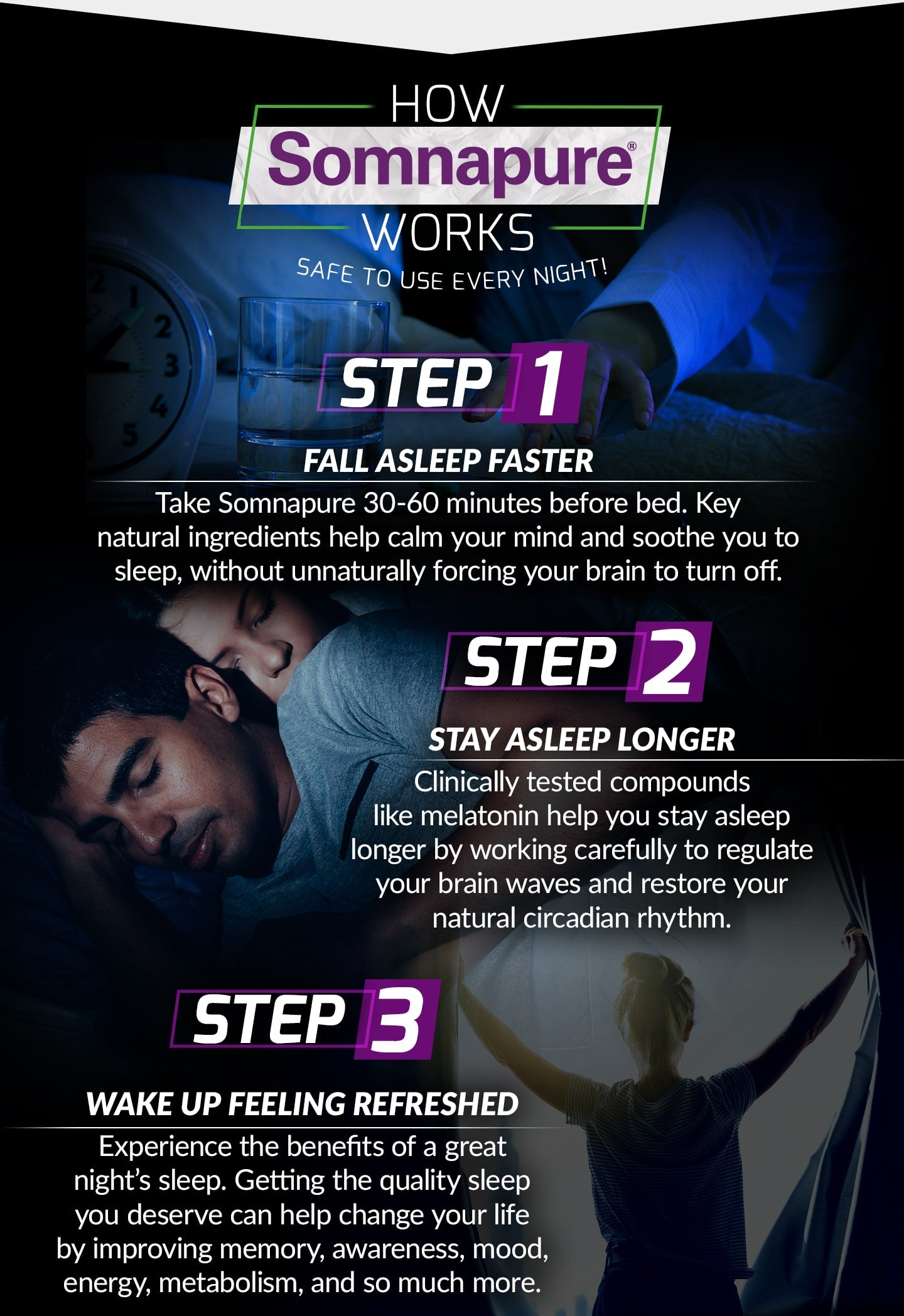HOW SOMNAPURE WORKS. Safe to use every night! STEP 1: FALL ASLEEP FASTER. Take Somnapure 30-60 minutes before bed. Key natural ingredients help calm your mind and soothe you to sleep, without unnaturally forcing your brain to turn off. STEP 2: STAY ASLEEP LONGER. Clinically tested compounds like melatonin help you stay asleep longer by working carefully to regulate your brain waves and restore your natural circadian rhythm. STEP 3: WAKE UP FEELING REFRESHED. Experience the benefits of a great night's sleep. Getting the quality sleep you deserve can help change your life by improving memory, awareness, mood, energy, metabolism, and so much more.