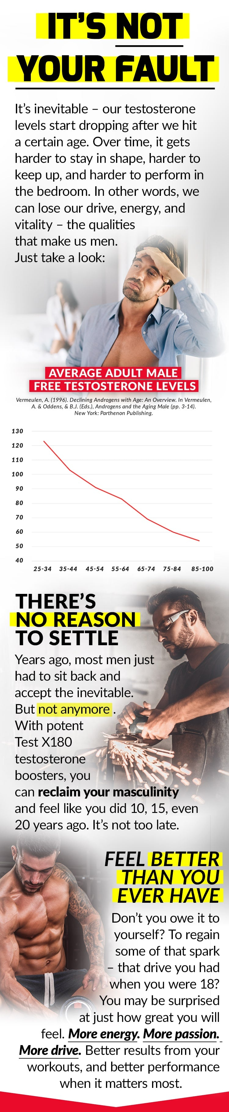 IT'S NOT YOUR FAULT. It's inevitable – our testosterone levels start dropping after we hit a certain age. Over time, it gets harder to stay in shape, harder to keep up, and harder to perform in the bedroom. In other words, we can lose our drive, energy, and vitality – the qualities that make us men. Just take a look: THERE'S NO REASON TO SETTLE Years ago, most men just had to sit back and accept the inevitable. But not anymore. With potent Test X180 testosterone boosters, you can reclaim your masculinity and feel like you did 10, 15, even 20 years ago. It's not too late. FEEL BETTER THAN YOU EVER HAVE. Don't you owe it to yourself? To regain some of that spark – that drive you had when you were 18? You may be surprised at just how great you will feel. More energy. More passion. More drive. Better results from your workouts, and better performance when it matters most.