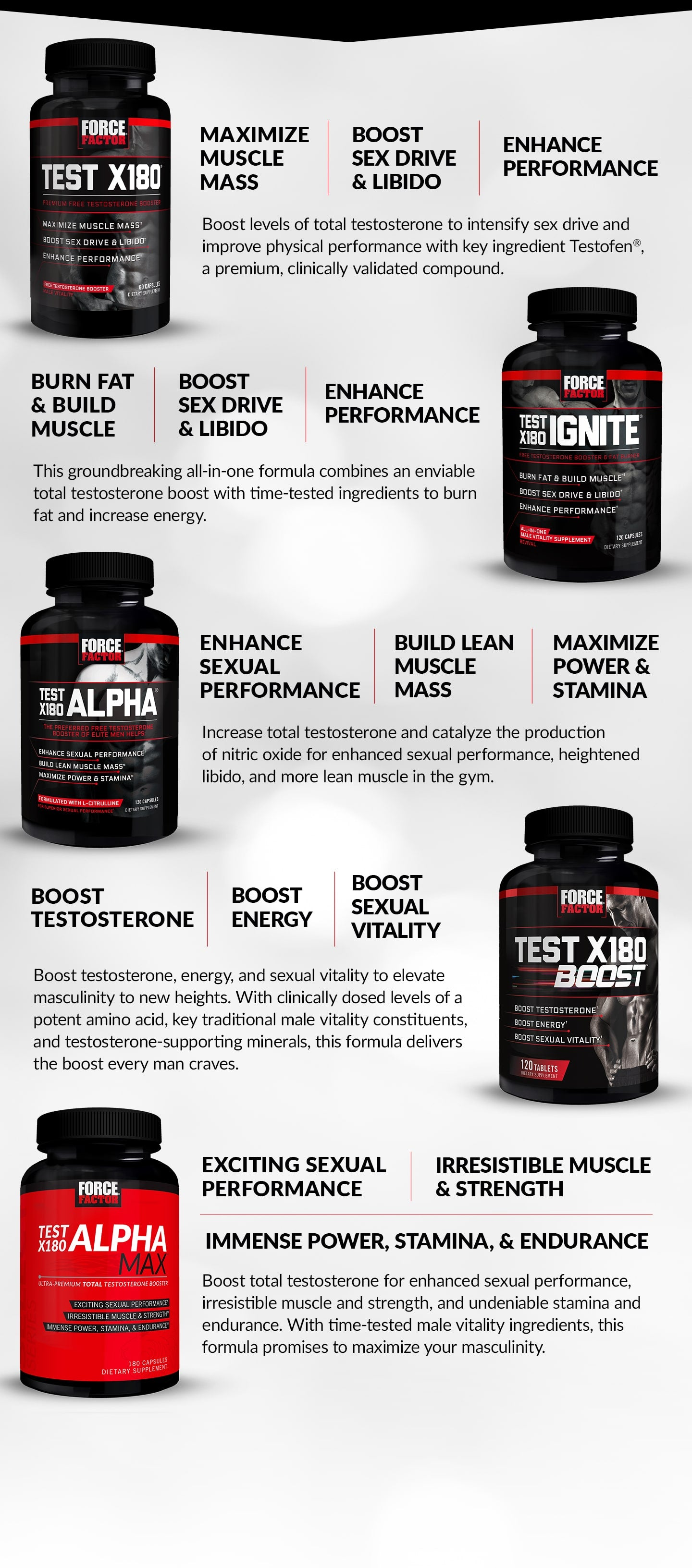 Test X180® - Maximize Muscle Mass, Boost Sex Drive & Libido, Enhance Performance. Boost levels of total testosterone to intensify sex drive and improve physical performance with key ingredient Testofen®, a premium, clinically supported compound. Test X180 Ignite® - Burn Fat & Build Muscle, Boost Sex Drive & Libido, Enhance Performance. This groundbreaking all-in-one formula combines an enviable total testosterone boost with time-tested ingredients to burn fat and increase energy. Test X180 Alpha® - Enhance Sexual Performance, Build Lean Muscle Mass, Maximize Power & Stamina. Increase total testosterone and catalyze the production of nitric oxide for enhanced sexual performance, heightened libido, and more lean muscle in the gym. Test X180 Boost® - Boost Testosterone, Boost Energy, Boost Sexual Vitality. Boost testosterone, energy, and sexual vitality to elevate masculinity to new heights. With clinically dosed levels of a potent amino acid, key traditional male vitality constituents, and testosterone-supporting minerals, this formula delivers the boost every man craves. Test X180 Alpha Max® - Exciting Sexual Performance, Irresistible Muscle & Strength, Immense Power, Stamina, & Endurance. Boost total testosterone for enhanced sexual performance, irresistible muscle and strength, and undeniable stamina and endurance. With time-tested male vitality ingredients, this formula promises to maximize your masculinity.
