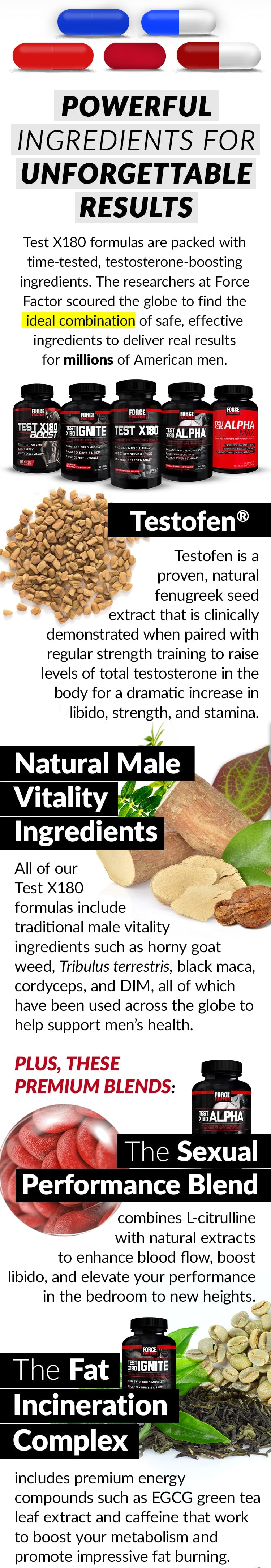 POWERFUL INGREDIENTS FOR UNFORGETTABLE RESULTS. Test X180 formulas are packed with time-tested, testosterone-boosting ingredients. The researchers at Force Factor scoured the globe to find the ideal combination of safe, effective ingredients to deliver real results for millions of American men. Testofen® - Testofen is a proven, natural fenugreek seed extract that is clinically demonstrated when paired with regular strength training to raise levels of total testosterone in the body for a dramatic increase in libido, strength, and stamina. Natural Male Vitality Ingredients - All of our Test X180 formulas include traditional male vitality ingredients such as horny goat weed, tribulus terrestris, black maca, cordyceps, and DIM, all of which have been used across the globe to help support men's health. PLUS, THESE PREMIUM BLENDS: The Sexual Performance Blend combines L-citrulline with natural extracts to enhance blood flow, boost libido, and elevate your performance in the bedroom to new heights. The Fat Incineration Complex includes premium energy compounds such as EGCG green tea leaf extract and caffeine that work to boost your metabolism and promote impressive fat burning.