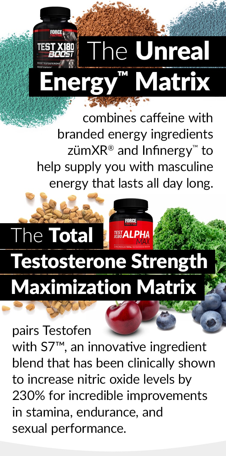 The Unreal Energy™ Matrix combines caffeine with branded energy ingredients zümXR® and Infinergy™ to help supply you with masculine energy that lasts all day long. The Total Testosterone Strength Maximization Matrix pairs Testofen with S7™, an innovative ingredient blend that has been clinically shown to increase nitric oxide levels by 230% for incredible improvements in stamina, endurance, and sexual performance.