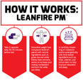How LeanFire PM Works: Take 2 capsules daily 30-45 minutes before bed. Innovative weight loss compound Sinetrol®, paired with natural ingredients such as green tea and white kidney beans extracts, works to increase your resting metabolism and burn fat while you sleep. A carefully chosen 1mg of melatonin works synergistically with time-tested ingredients such as hope, valerian, and lemon balm to help improve relaxation and sleep.