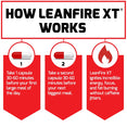 How LeanFireXT® Works: Take 1 capsule 30-60 mins before your first large meal of the day. Take a second capsule 30-60 minutes before your next biggest meal. LeanFire XT ingnites incredible energy, focus, and fat burning without caffeine jitters.