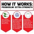 ProbioSlim® Extra Strength, How It Works: Take 2 capsules daily with breakfast, and 2 capsules daily with lunch. The LS9485™ 7-Strain Digestive Superblend delivers 30 billion CFUs of 7 premium probiotic strains to help ease occasional diarrhea, constipation, gas, and bloating. The Energizing Prebiotic Nutrient Complex helps boost energy levels and ignite thermogenesis to burn fat as part of a reduced-calorie diet.