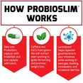 How ProbioSlim® Works: Take one ProbioSlim capsule with breakfast and one capsule with lunch. Caffeine and EGCG from green tea leaf extract start working to ignite fat burning and promote weight loss. LactoSpore® helps replenish good bacteria in your intestines while working ease gas, bloating, constipation, and occasional diarrhea.