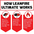 How LeanFire Ultimate Works: Take 1 to 2 capsules 30 to 60 minutes before your first large meal of the day. Take another capsule 30 to 60 minutes before your next large meal. LeanFire Ultimate delivers powerful thermogenesis, clear focus and concentration, and incredible energy.