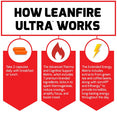 How LeanFire Ultra™ Works: Take 2 capsules daily with breakfast or lunch. The Advanced Thermo and Cognitive Support Matrix, which includes 7 premium branded ingredients, kicks in to spark thermogenesis, reduce cravings, amplify focus, and boost mood. The Extended Energy Matrix includes extracts from green tea and coffee beans, along with zümXR® and Infinergy™ to provide incredible long-lasting energy throughout the day.