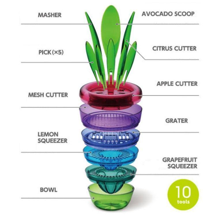 All in One Clever Kitchen Plant Pot