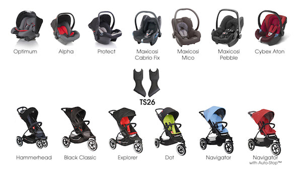 TS26 and buggies/carseats it fits