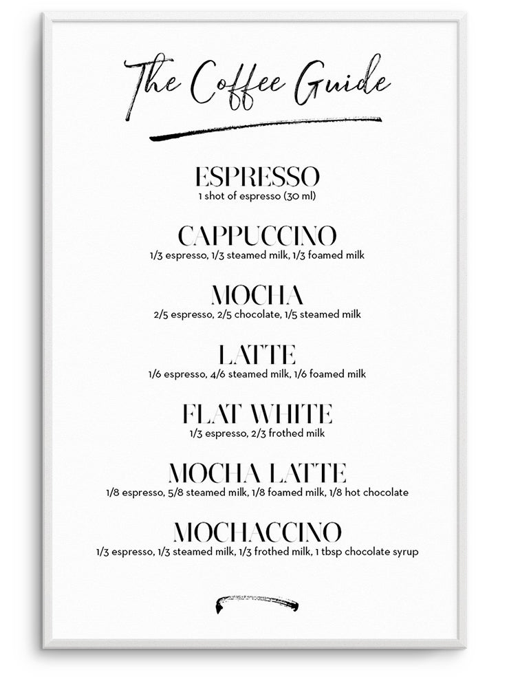 COFFEE GUIDE - DEKORATİF BASKI