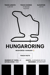 Hungaroring - Corsa Series - Raw Metal