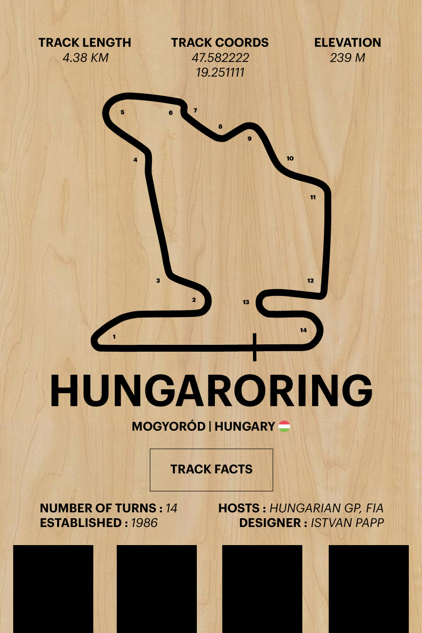 Hungaroring - Corsa Series - Wood