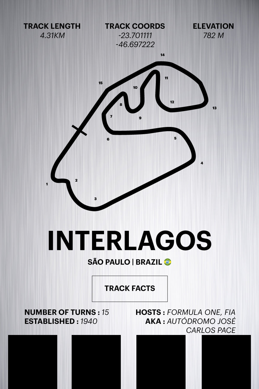 Interlagos - Corsa Series - Raw Metal