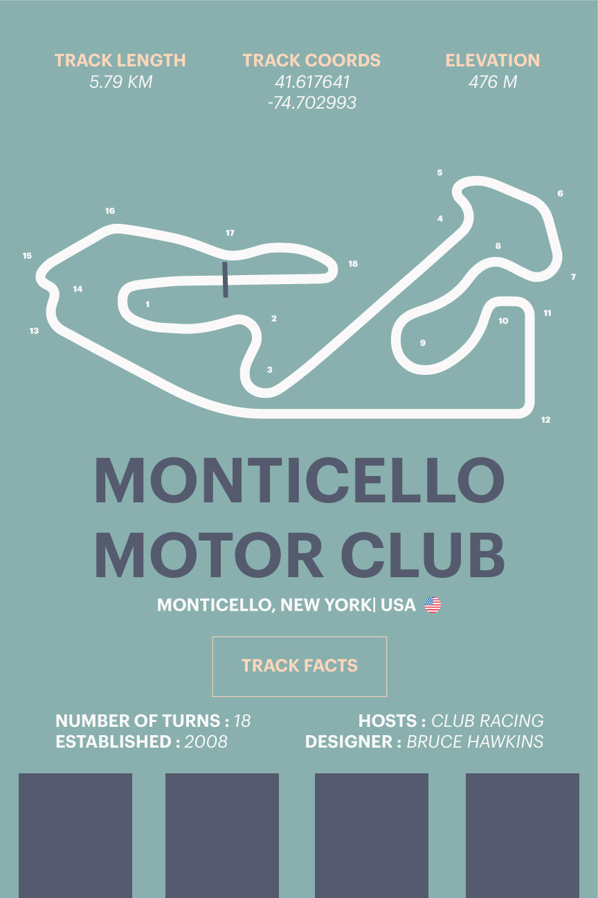 Monticello Motor Club - Corsa Series