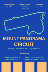 Mount Panorama Circuit - Corsa Series