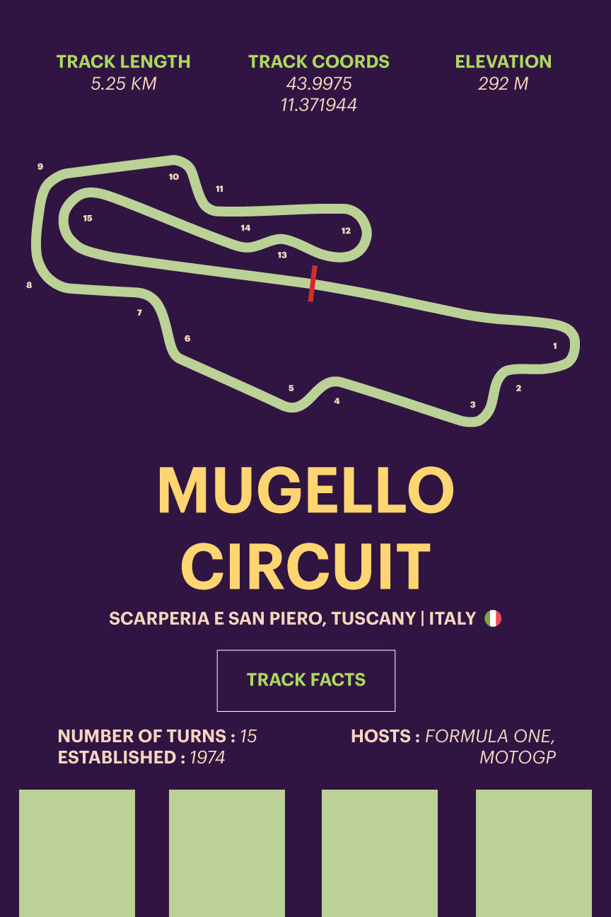 Mugello Circuit - Corsa Series