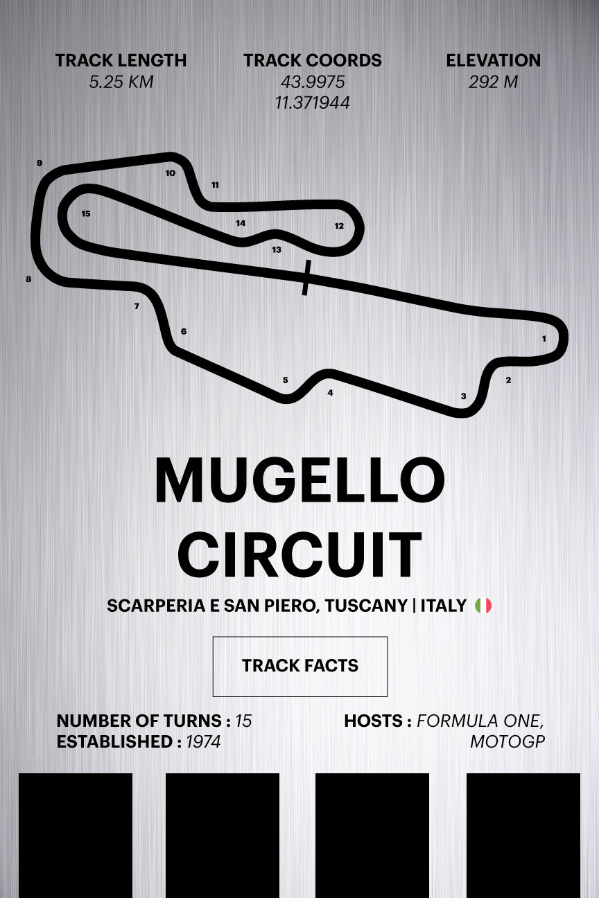 Mugello Circuit - Corsa Series - Raw Metal