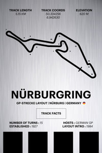 Nurburgring GP-Strecke - Corsa Series - Raw Metal