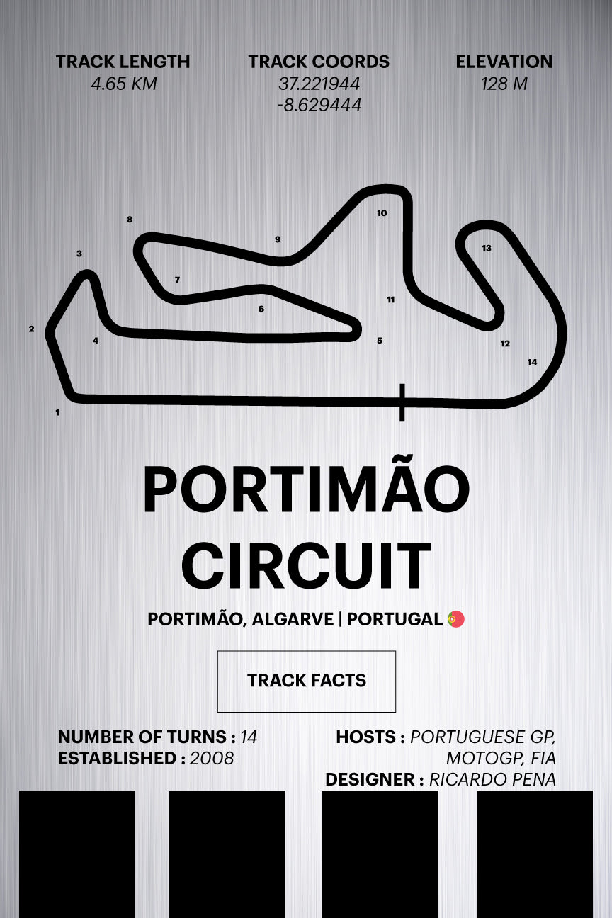 Portimao Circuit - Corsa Series - Raw Metal
