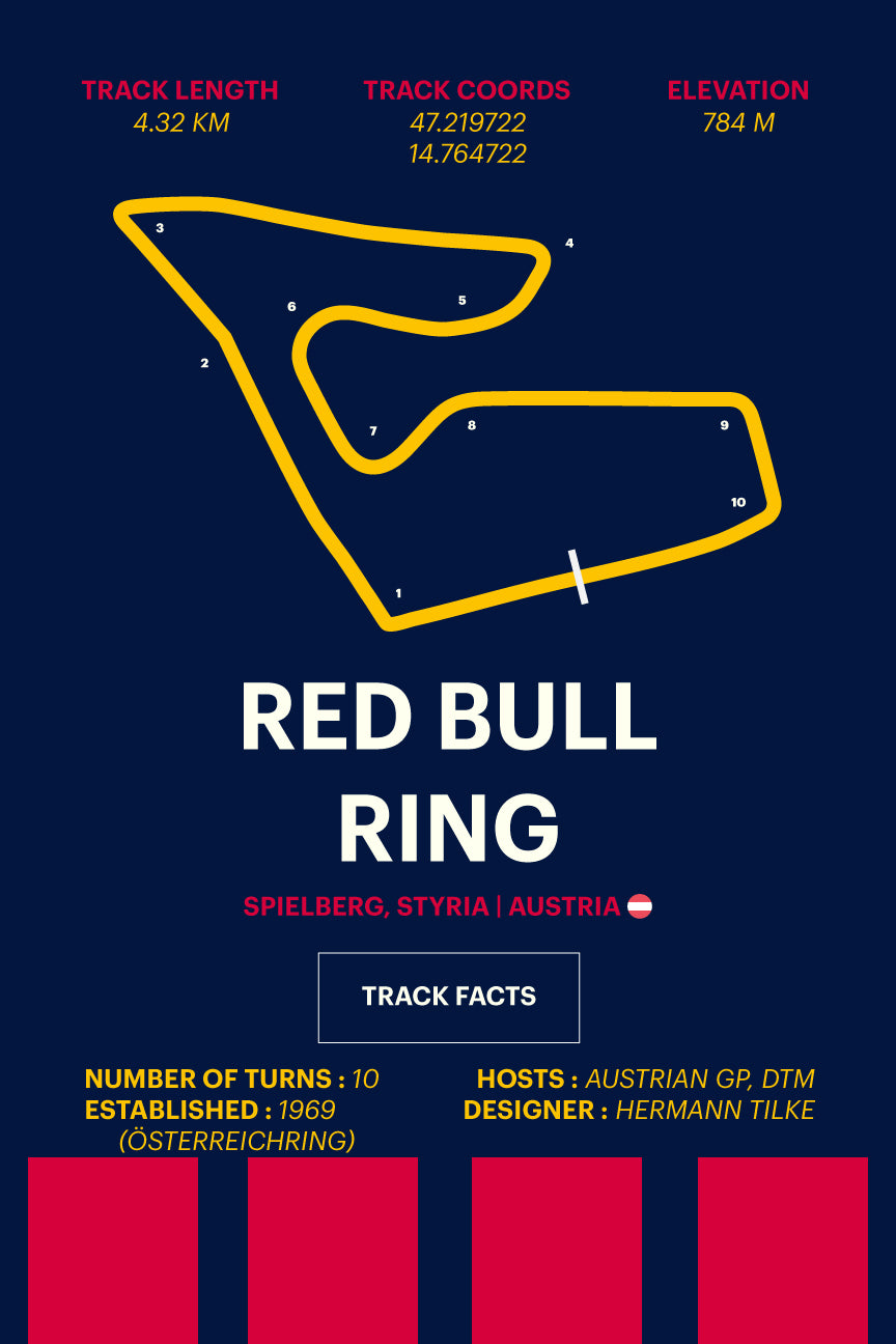 Red Bull Ring - Corsa Series