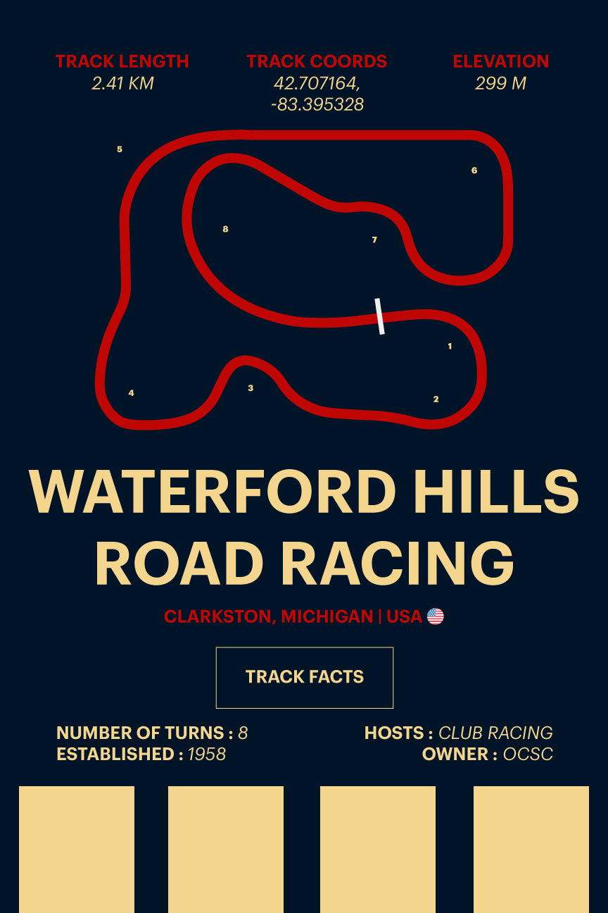 Waterford Hills Road Racing - Corsa Series