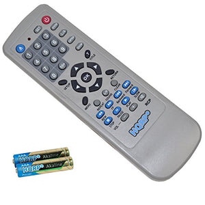 Hqrp Remote Control Compatible With Sony Dvp Ns55 P Dvp Ns575 P Dvp Ns601 Hp Dvp Ns700 H Blu Ray Disc Dv