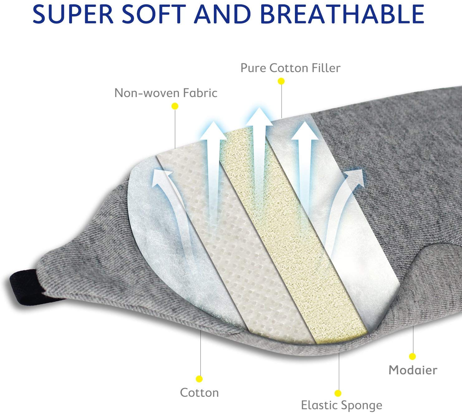 MrSleeper Adjustable Eye Mask
