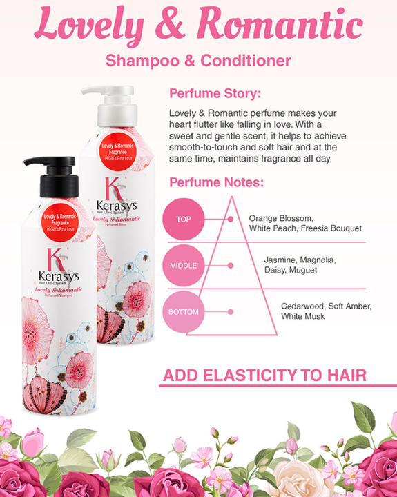 Kerasys Perfume Shampoo/Conditioner 600ml (4821033123918)