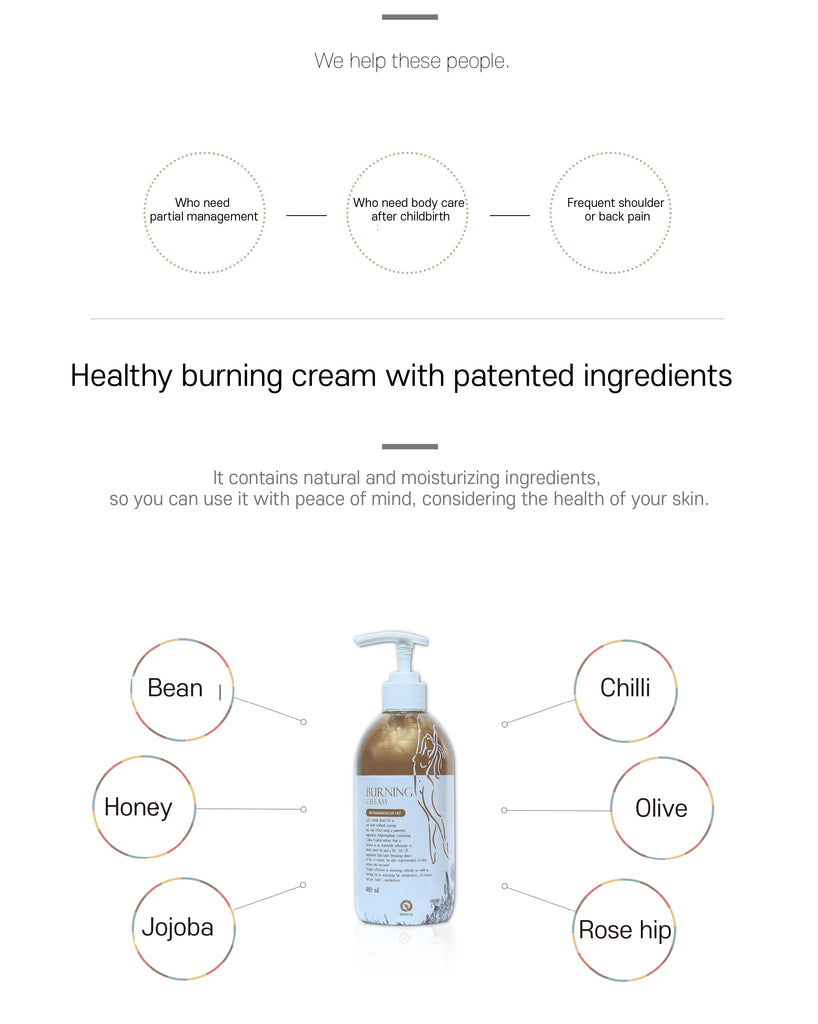 For Your Body Care Burning Cream (4820246331470)
