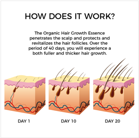 Natural Hair Growth Essence