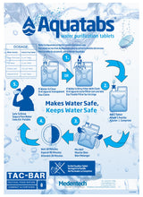 aquatabs_2_RS4UP5I73RBY.jpg