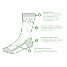 Load image into Gallery viewer, White & Green Leaf Socks