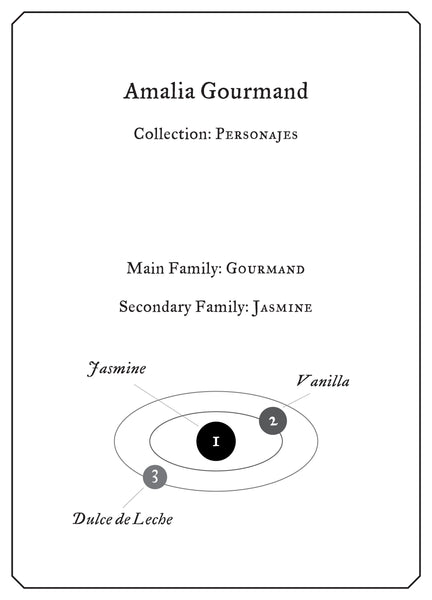 Amalia Gourmand - Sample