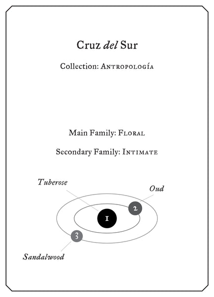 Cruz del Sur - Sample