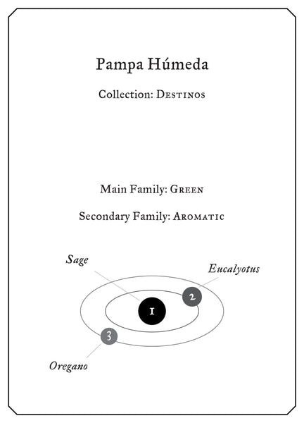 Pampa Húmeda - Sample