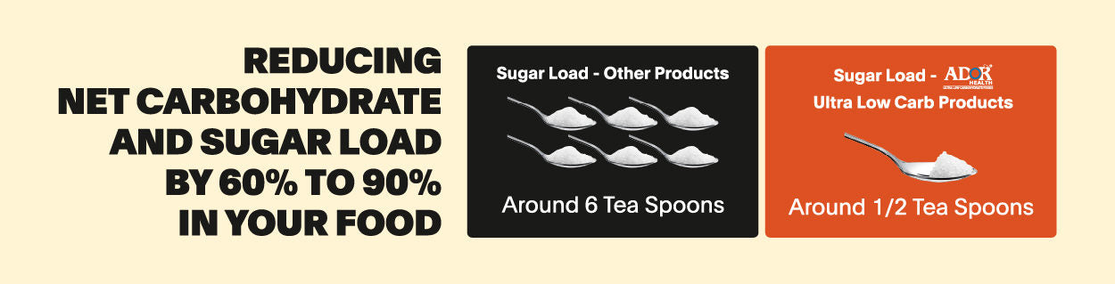 Reducing Net carbohydrate and Sugar load
