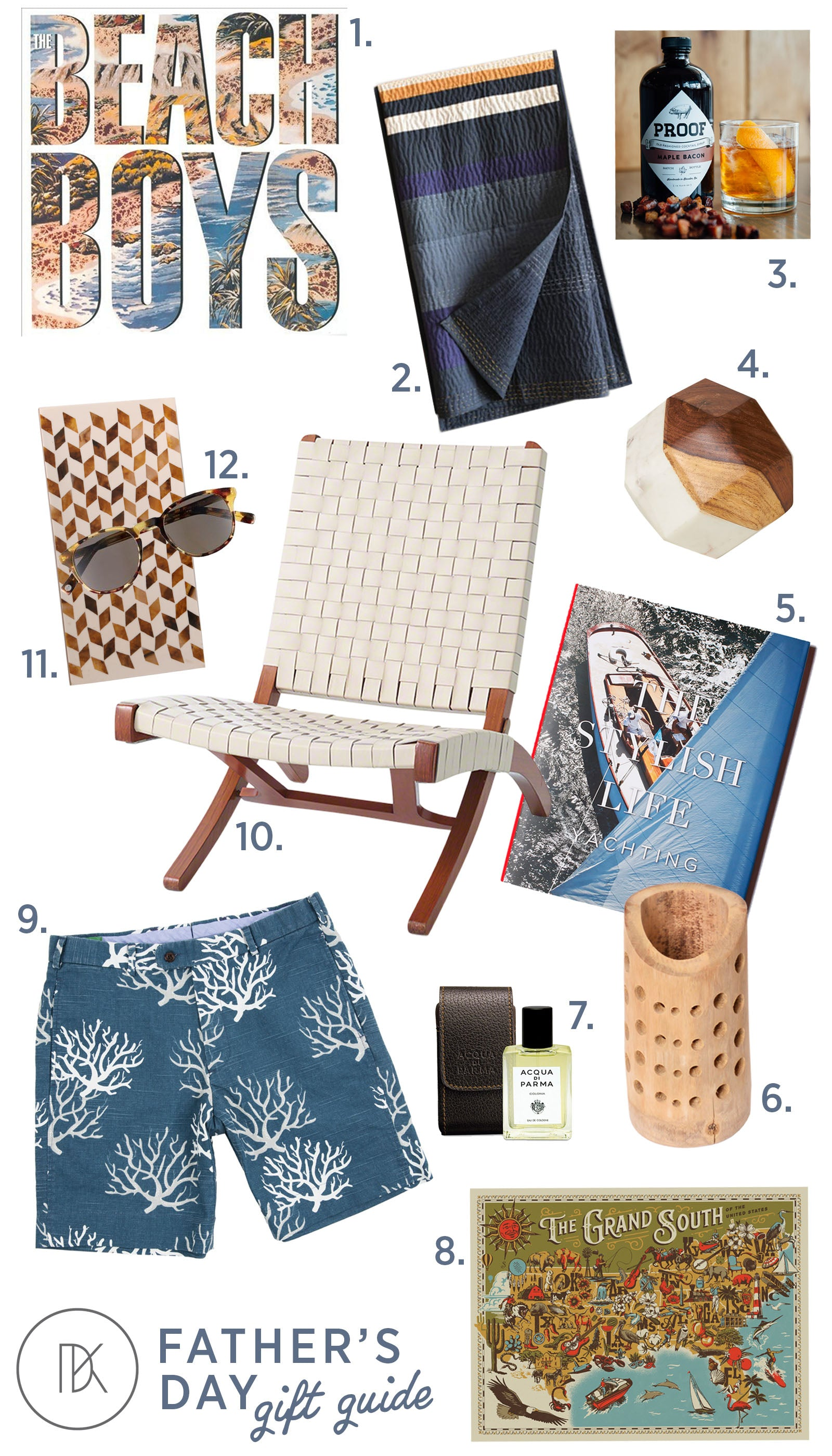 Father's Day Gift Guide from Dear Keaton