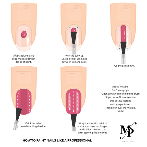 How to paint nails - infographic