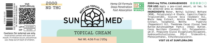 Topical Cream - Peppermint - YourCBDStoreCT
