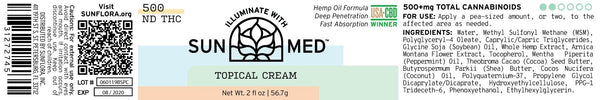 Topical Cream - Peppermint 500mg - YourCBDStoreCT