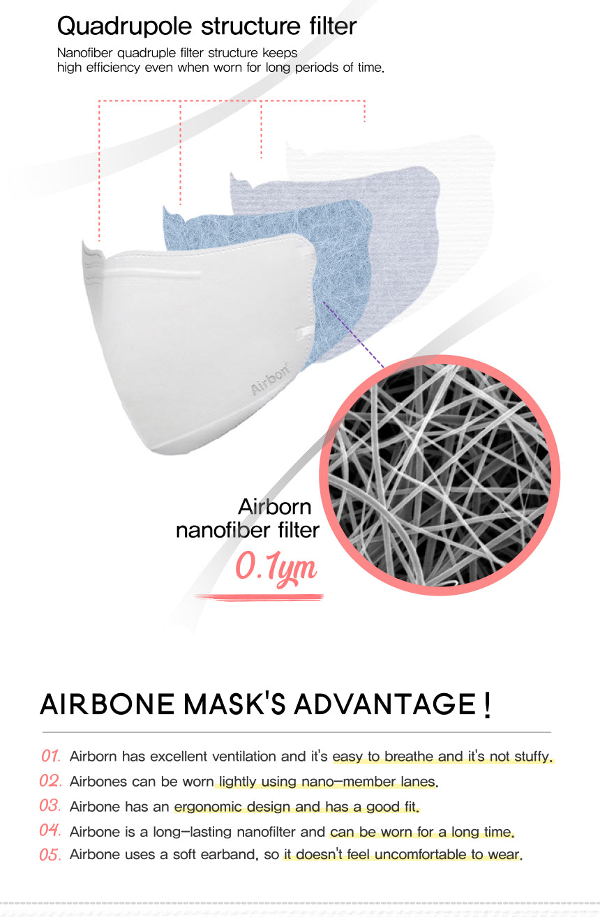 airbon children's mask structure and nano filter advantages