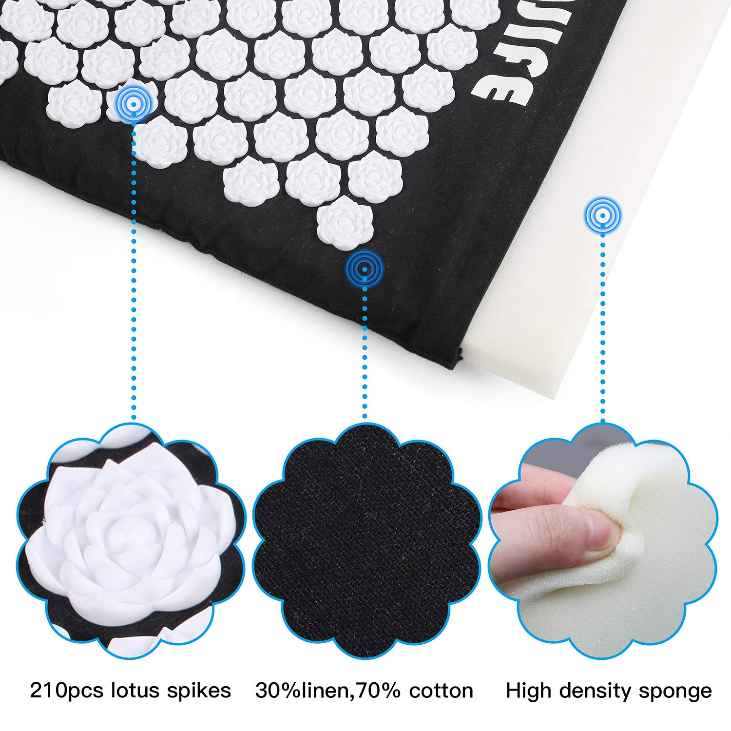 Acupressure Relief Mat + Pillow
