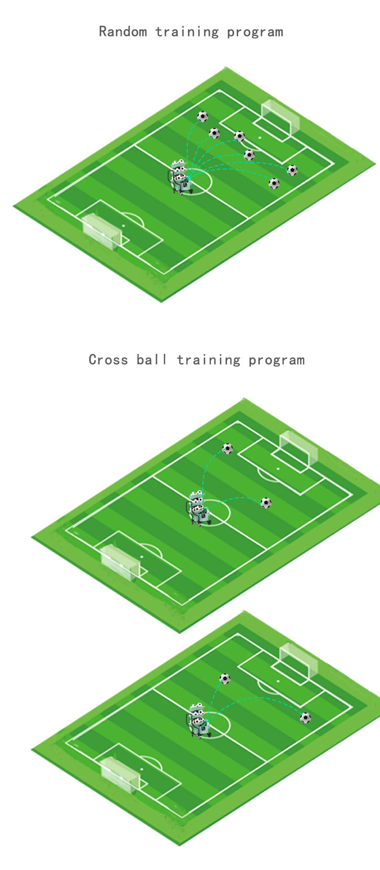 Football Training Machine : Football Serving Function 2