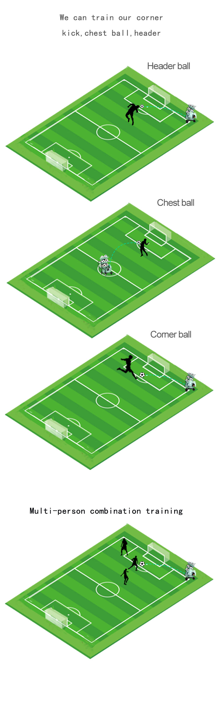 Football Training Machine : Football Serving Function 3